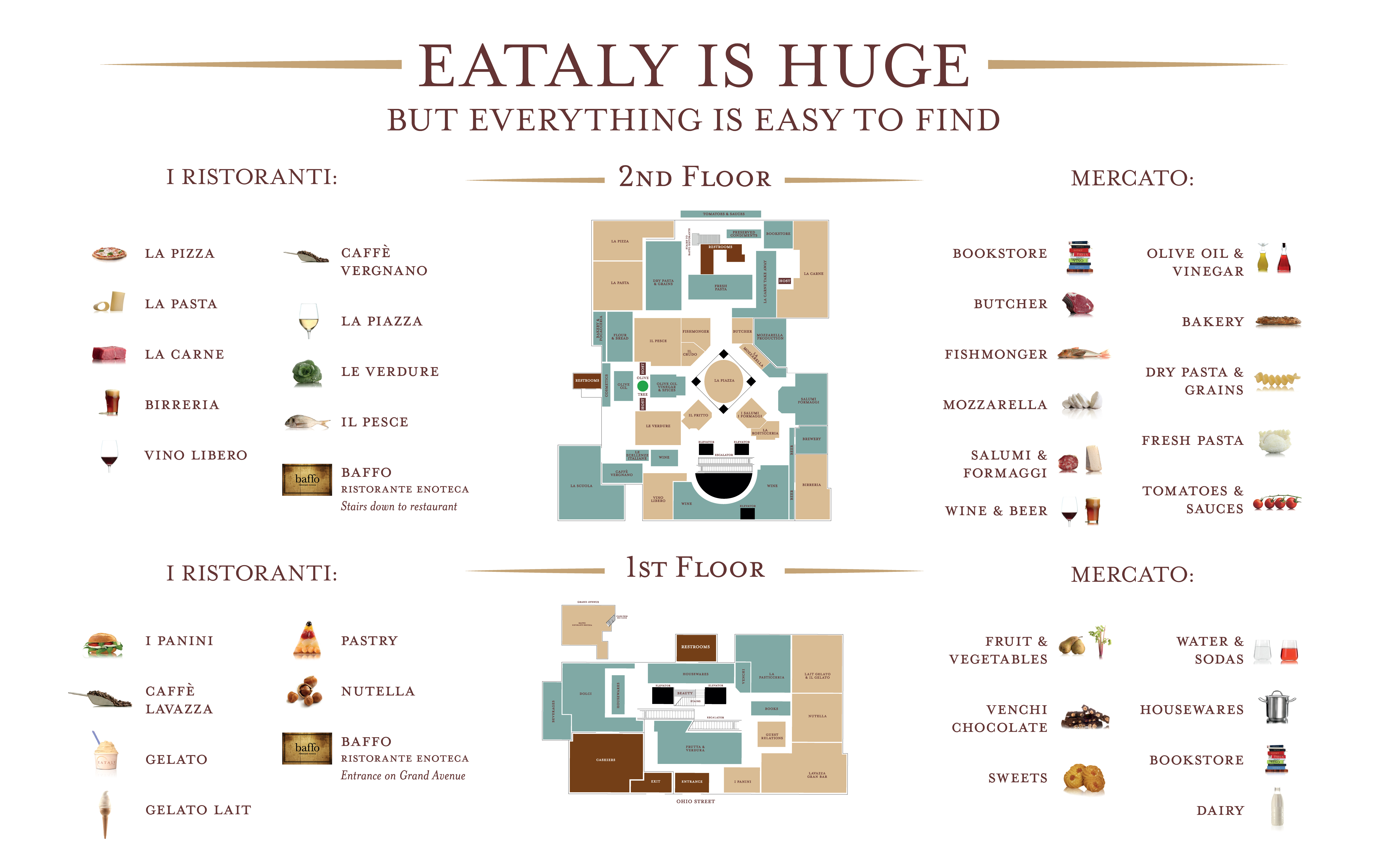 Eataly Coming To Canada Update